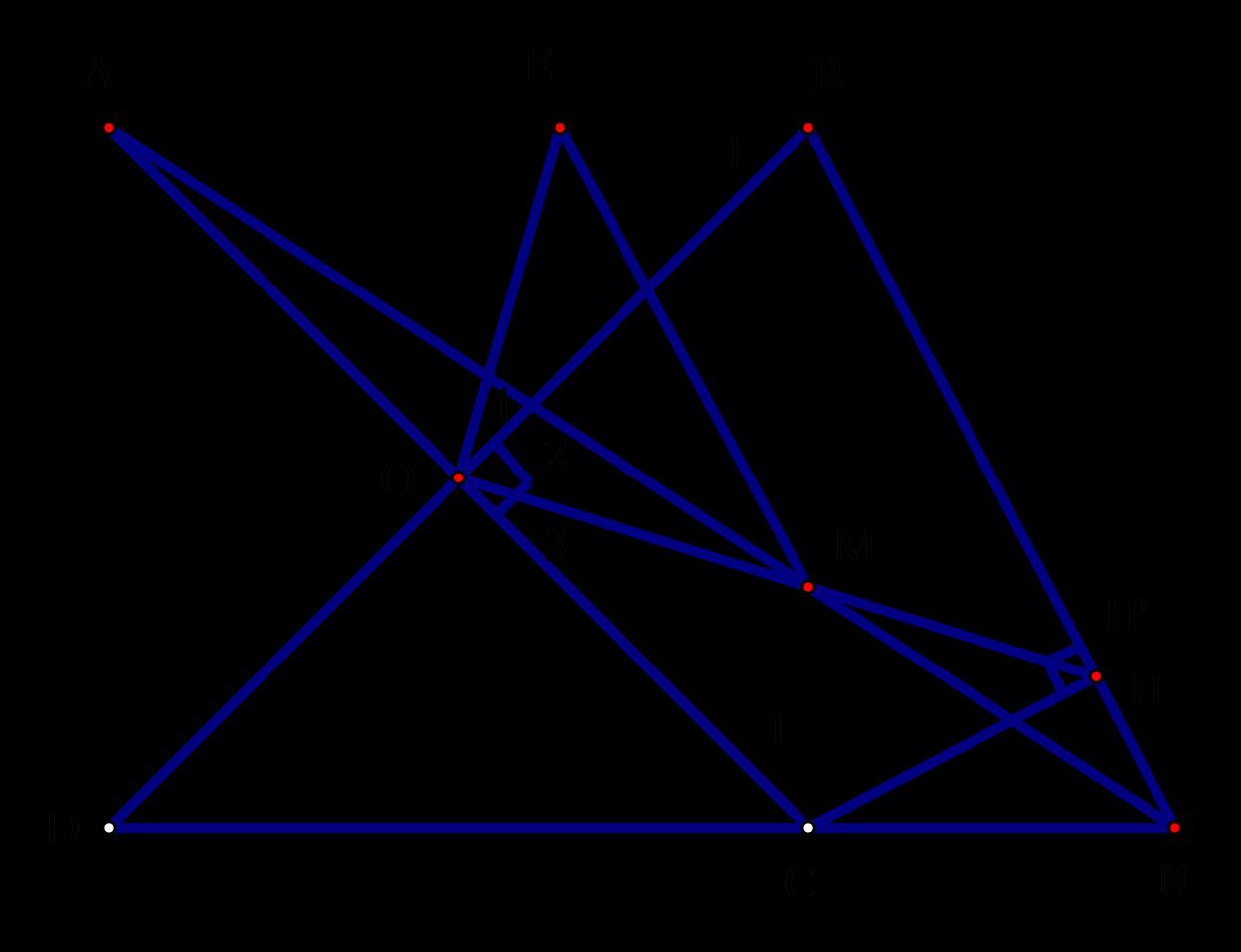 Chuyên đề hình học 8 Nâng cao: Chương I- Tứ giác