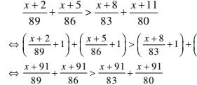 Chuyên đề: Phương trình bậc nhất- Đại số 8- Chương 3