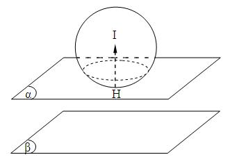 Toàn bộ Phương pháp về hình học không gian Oxyz chương 3 Hình học 12
