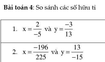 Chuyên đề Đại số 7- Chương 1- Số hữu tỉ- Đầy đủ Phương pháp và bài tập các dạng