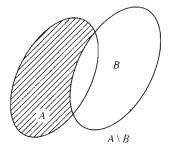 Chuyên đề Mệnh đề tập hợp- Đầy đủ lý thuyết- Phương pháp giải toán và đáp án