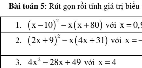 Đại số 8: Bài tập tổng hợp hằng đẳng thức đáng nhớ- Đầy đủ Lý thuyết- Phương pháp và giải chi tiết