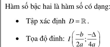 Chuyên đề hàm số bậc hai- Đại số 10
